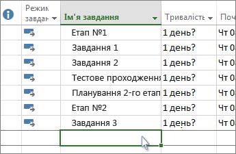 Список завдань у діаграмі Ганта.