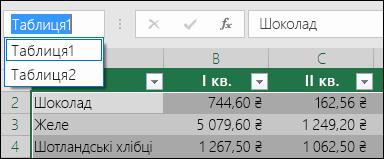 Excel адреси ліворуч від рядка формул