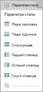Windows Mobile параметри стилю таблиці
