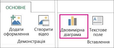 """кнопка """"двовимірна діаграма"""" на вкладці """"основне"""" надбудови power map"""