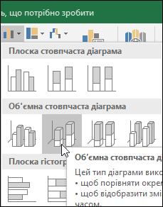 Об'ємна стовпчаста діаграма з накопиченням