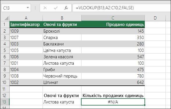 Помилка #NA у функції VLOOKUP: значення підстановки міститься не в першому стовпці масиву таблиці.