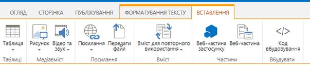 знімок екрана із вкладкою ''вставлення'', що містить кнопки для вставлення у сторінки сайту таблиць, відеофайлів, графіки та посилань