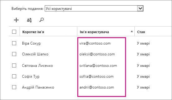 """Стовпець """"Ім'я користувача"""" в Центрі адміністрування Office365"""