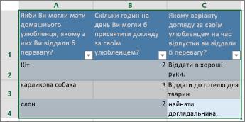 Виділення клітинок із відповідями для друку запитань і відповідей опитування.