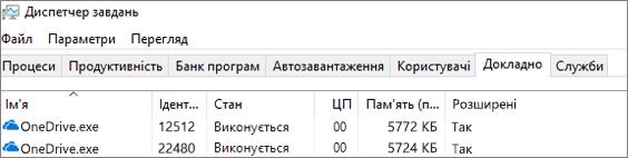 "Знімок екрана: «Диспетчер завдань» із зображенням ""OneDrive. exe"""