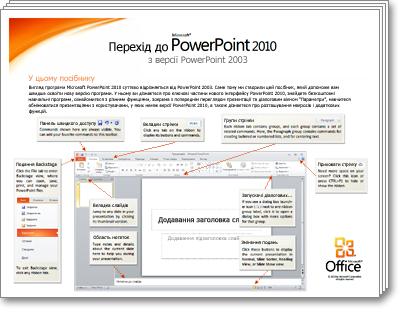 Ескіз посібника з міграції PowerPoint