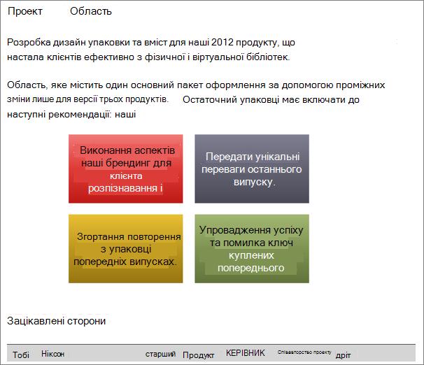 Приклад сторінки спільного доступу до документа Word