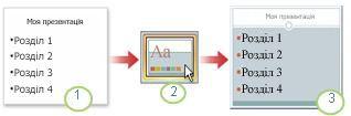 Пошук графічного зображення рамки в системі Bing