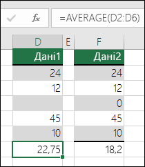 Програма Excel відображає помилку, коли формула посилається на пусті клітинки.