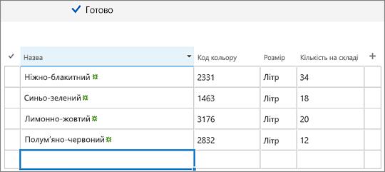Екран швидкого редагування з доданими стовпцями та даними