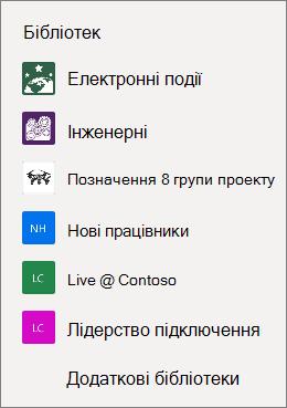 Знімок екрана із зображенням списку сайтів SharePoint на веб-сайті OneDrive.