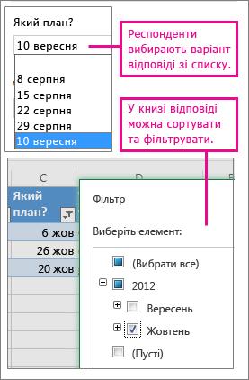 Вибір зі списку варіантів полегшує сортування та фільтрування.