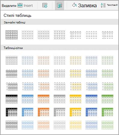 Шаблони таблиць Android