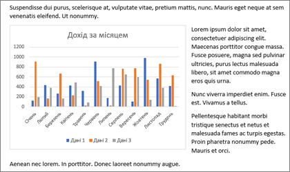 Вставлення діаграми у до Word documement копію та вставлення