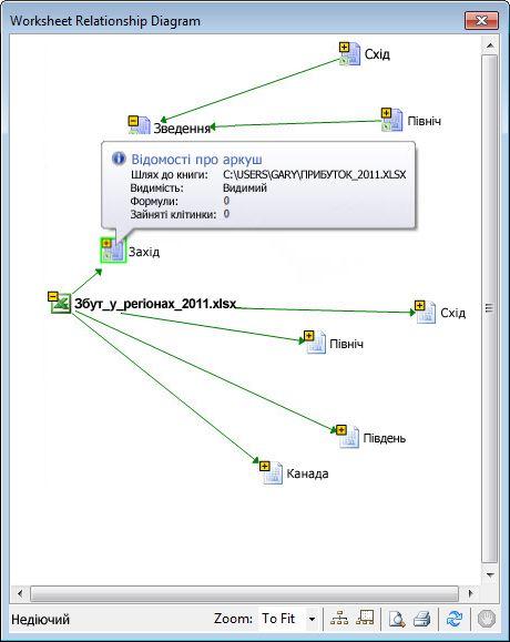 Діаграма зв'язків аркушів