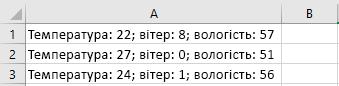 Клітинки в Excel
