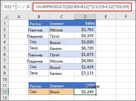 Іспит із використанням функції SUMPRODUCT для повернення суми елементів за регіонами. У цьому випадку кількість вишень, проданих у східному регіоні.