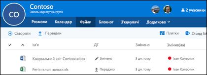 """Клацніть """"Файли"""" в групі Office365, щоб відкрити список збережених у ній файлів і папок."""