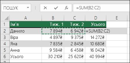 """Клітинка D2 містить формулу сумування функції """"Автосума"""": =SUM(B2:C2)."""