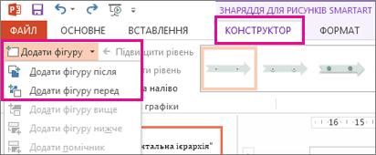 кнопка «додати фігуру» на вкладці «конструктор»