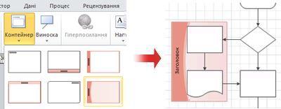 Вибір контейнера з колекції для групування пов'язаних фігур
