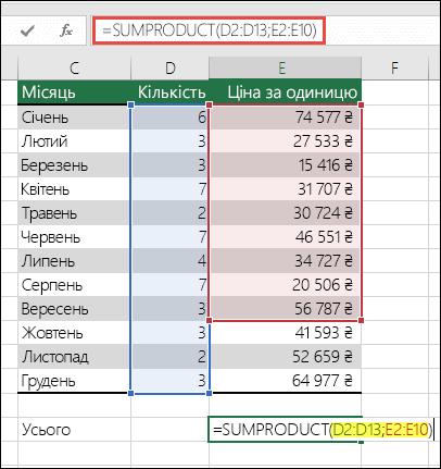 Формула SUMPRODUCT, яка спричиняє помилку: SUMPRODUCT(D2:D13,E2:E10). E10 потрібно замінити на E13, щоб кількість рядків у цьому та в першому діапазонах збігалася.