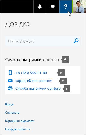 Приклад контактної інформації служби підтримки організації.