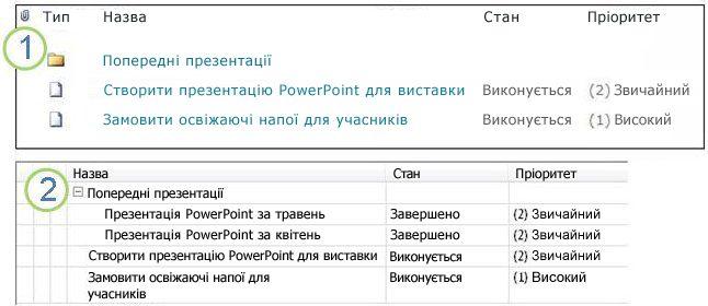 Папки SharePoint на сайті SharePoint і в робочій області SharePoint