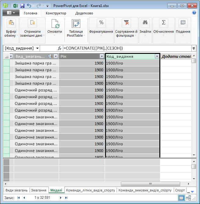 Таблиця Medals з обчислюваним полем, створеним за допомогою мови DAX