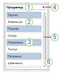 Елементи роздільника зведеної таблиці