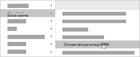 Додавання фігури нотації BPMN простий до фігур.