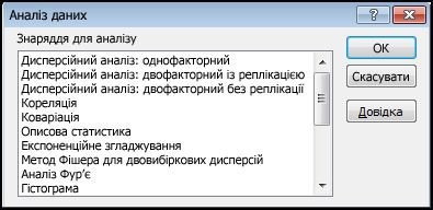 Діалогове вікно ''Аналіз даних''