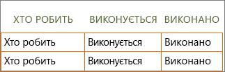 """Новий шаблон Word """"Список справ"""" із відомостями заголовків рядків і стовпців у клітинках."""