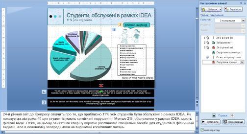 Меню веб-частини для аналітичної гістограми PerformancePoint