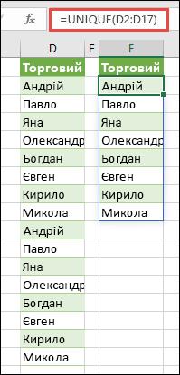 Сортування списку імен за допомогою функції UNIQUE