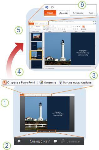 Знайомство з веб-застосунком PowerPoint Web App