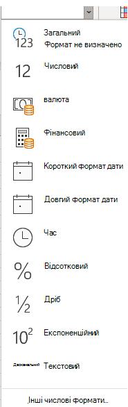 """Розкривне вікно """"формат чисел"""""""