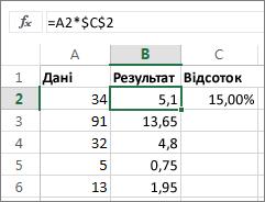 множення чисел на відсоток