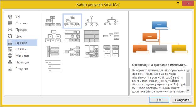 Вибір організаційної діаграми із зображеннями