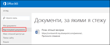 Знімок екрана: документи в бібліотеці OneDrive для бізнесу, які ви відстежуєте в службі Office 365