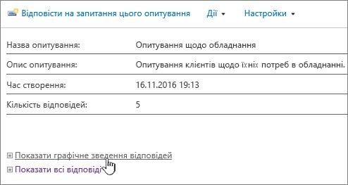 Виділений параметр графічного відображення результатів опитування