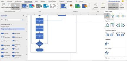 Блок-схема з різноманітними варіантами оформлення та структури