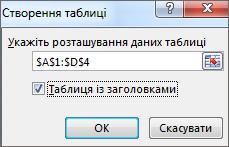 Попросіть користувачів додати фотографії, щоб ви могли бачити їх у консолі адміністратора.