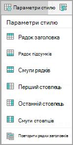 Android стилів таблиць