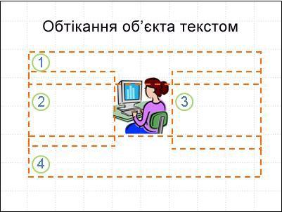 слайд з об'єктом, текстові поля відображені та пронумеровані, текст відсутній.