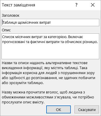 """Знімок екрана із зображенням діалогового вікна """"Текст заміщення"""""""