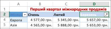 Результати застосування настроюваного фільтра чисел