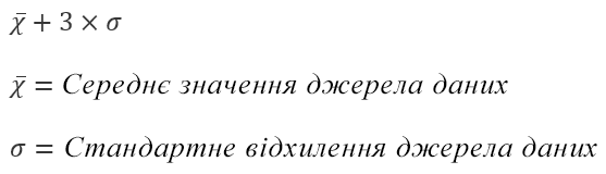 """Формула для параметра """"Переповнений бін"""""""