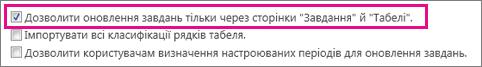 """Дозволити оновлення завдань тільки через сторінки """"Завдання"""" й """"Табелі"""""""